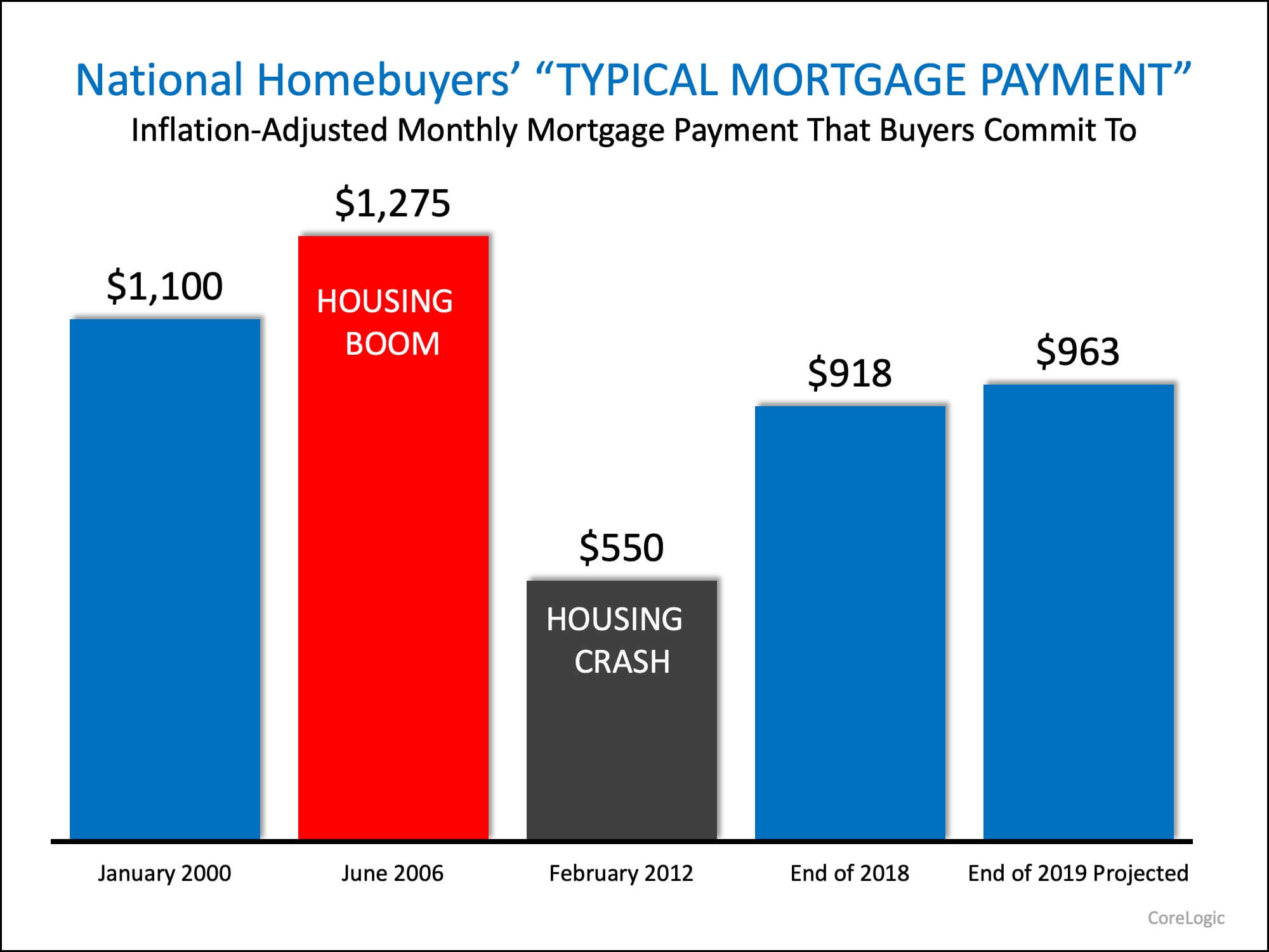 How to Get a Better Perspective on Affordability   MyKCM