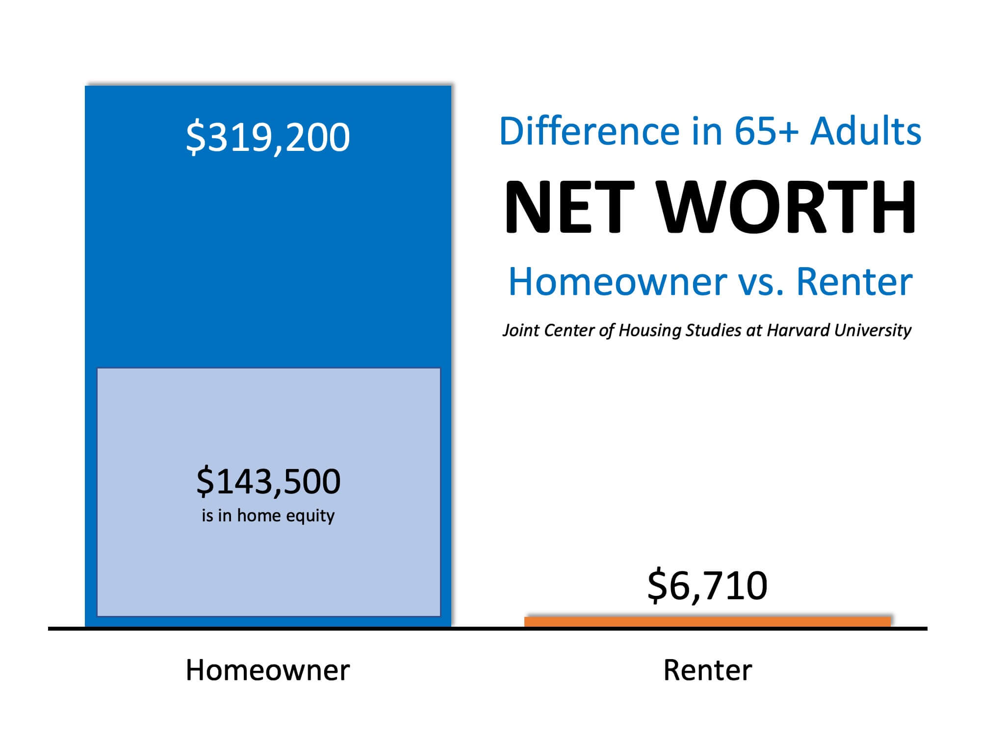 Why Homeownership Matters Now More Than Ever | MyKCM