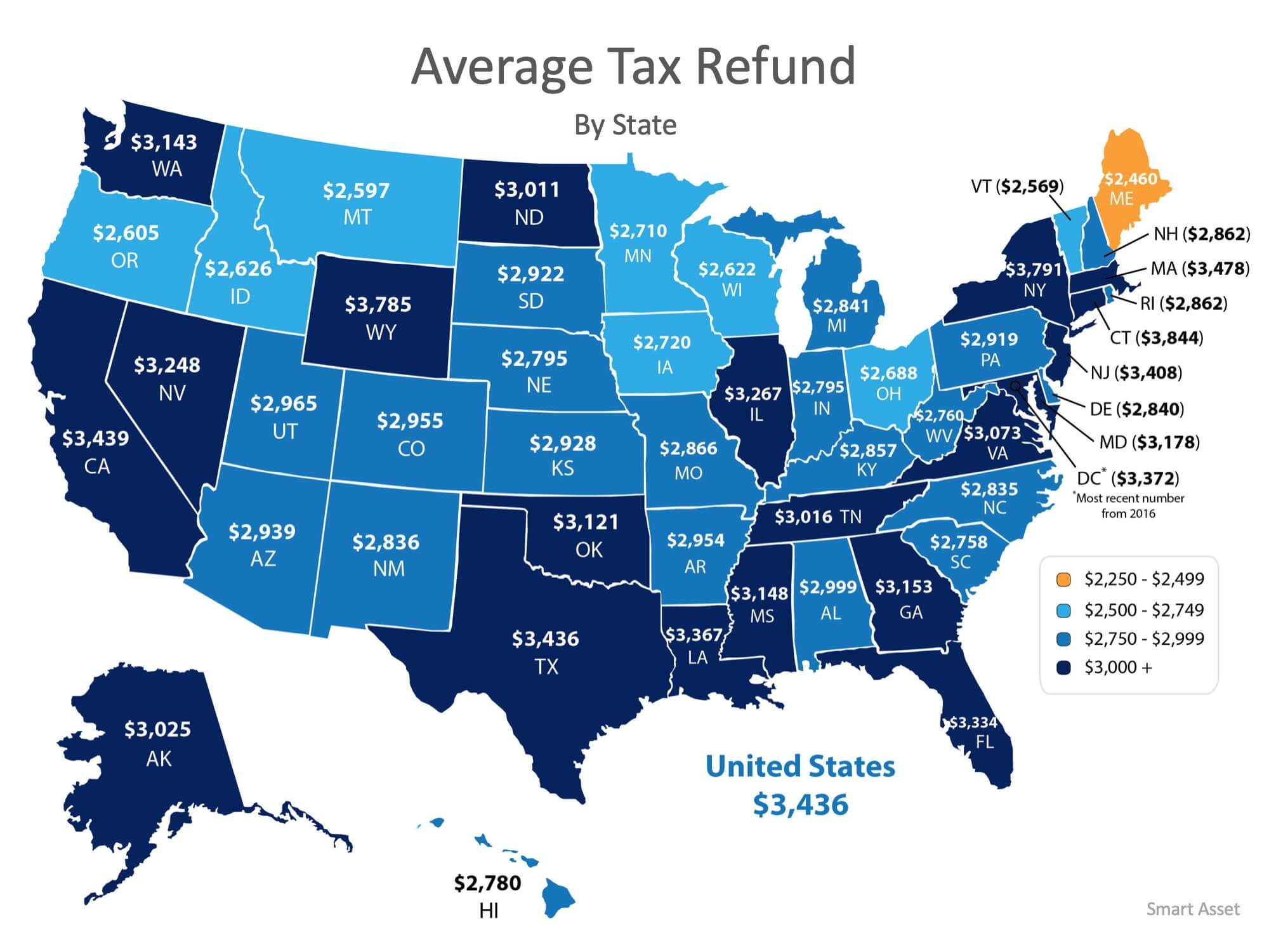 Your Tax Refund Is The Key To Homeownership! | MyKCM